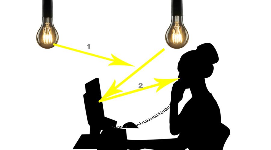 Blendung, Blendwirkung LED Lampe, LED Leuchtmittel, Licht, Beleuchtungsstärke, physiologische Blendung, psychologische Blendung, Lichtstärke, Licht blendet